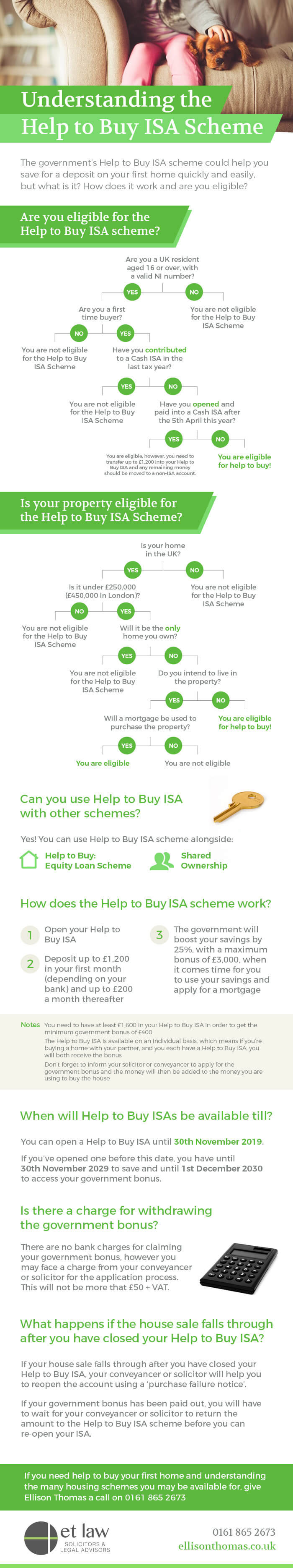 Help to buy ISA infographic